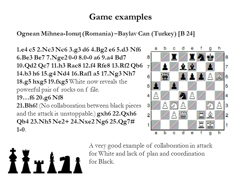 Game examples Ognean Mihnea-Ionuţ (Romania) –Baylav Can (Turkey) [B 24] 1.e4 c5 2.Nc3 Nc6 3.g3 d6 4.Bg2 e6 5.d3 Nf6.